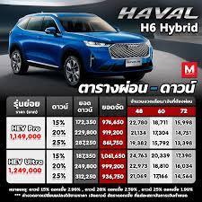 ตารางผ่อน-ดาวน์ Haval H6 Hybrid 1,149,000 – 1,249,000 บาท  พร้อมเทียบออปชั่นทุกรุ่นย่อย | MagCarZine.com | ข่าวสารยานยนต์  ให้คุณรู้จริงก่อนใคร