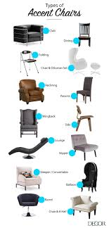type of furniture design. Fanciful Type Of Armchair Accent Chair D E Q O R Blog Crossword Clue Antique Upholstered Vintage Classic Leather Furniture Design