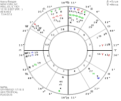 Nancy Reagan Astrology Chart Sagittarius 1984 A New Look At Nancy Reagan