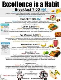 Perfect Health Diet Food Chart Healthy Eating Workout Schedule This Sounds Like My
