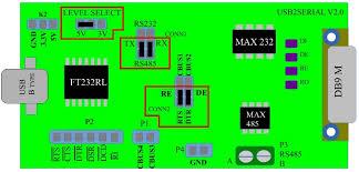 cross platform rs485 communication using c xanthium enterprises setting the rs485 mode in usb2serial v2 0 usb to rs485 converter