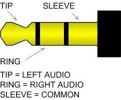 tip ring sleeve diagram wiring diagram features tip sleeve ring diagram wiring diagram expert tip and ring diagram wiring diagram datasource tip sleeve