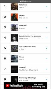 Charts 2014 Hip Hop Take Care 1 On Billboard Decade End Charts 2010s For Hip