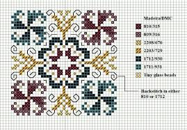 Free Biscornu Charts Making Biscornu Cross Stitch Basics Stitchers Study
