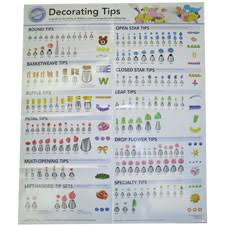 Wilton Decorating Tips Chart Pdf Multi Edible Glitter 4 Oz Fp021m Cook Specialty Company