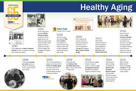 history of national council on aging ncoa history timeline healthy aging