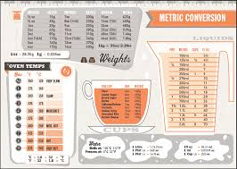 Imperial To Metric Weight Conversion Chart An Essential Imperial To Metric Conversion Chart For Metric