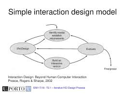 Interaction Design Process In Hci Miguel Tavares Coimbra Ppt Download