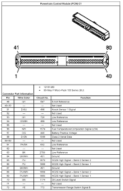 5 3 wiring harness wiring diagrams here!!! ls1tech chevy tahoe 7 way trailer wiring diagram at Wiring Harness Wiring Diagram