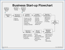 executive business plan template investment plan template xls lovely healthcare business plan