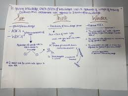 tok essay ib essay help tok essay example tok planning doc cover  tok meets visible thinking the relevant educator overall i was very happy how this visible thinking