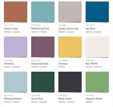 the sherwin williams 2018 colormix forecast yes the influences are a little wth for my taste but we know it has to come from somewhere there are color