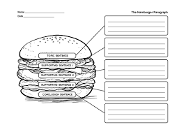 burger paragraphs thinking capsresources for south african teachers picture