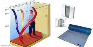 Underfloor Heating With Laminate Flooring On Floor Inside Laminate Flooring  Wet Underfloor Heating 15 Amazing Ideas