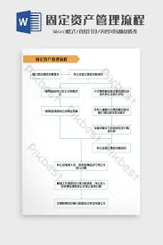Business Simple Wind Fixed Asset Management Flow Chart Word