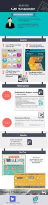 how to create an infographic resume of cost infographic resume cent image