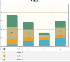 Stacked Bar Chart Legend Issue Jqplot Stack Overflow