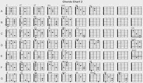 Guitar Tab Chart Pdf B Chord Guitar Notes Pares Wx Research Info