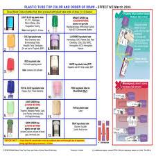 Phlebotomy Tubes Colors Chart Nursing Pearls Pulmcast