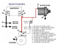 charging starting system voltage drop testing technical an error occurred