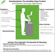 reasons why using a standing desk