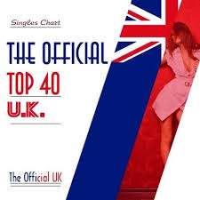 Va Uk Top 40 Singles Chart 17 05 2019 2019 Mp3 320