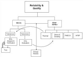 File Reliability Chart Small Jpg Wikipedia