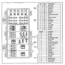 01 ford sport trac fuse diagram 2001 ford explorer sport trac fuse 2001 Honda Odyssey Fuse Diagram 1994 mazda b4000 fuse panel diagram on 1994 images free download 01 ford sport trac fuse 2000 honda odyssey fuse diagram