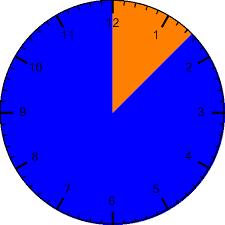 Online Timer 15 Minutes Online Timer Stopwatch 2 Minute Timer 30 Seconds Timer