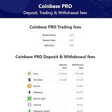 2 months old, but i did figure this out. Coinbase Pro Deposit Trading Withdrawal Fees Cryptocurrency Exchange Fees Cryptofeesaver