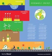 Renewable Energy Chart Info Chart Renewable Energy Biogreen Ecology