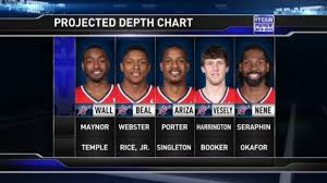 Wizards Season Preview Depth Chart Washington Wizards