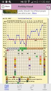 Implantation Dip Chart Picture Babygaga