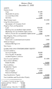 Example Classified Balance Sheet Classified Income Statement 4 Paycheck Stubs