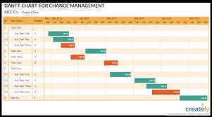8 Vital Change Management Tools For Effectively Managing Change