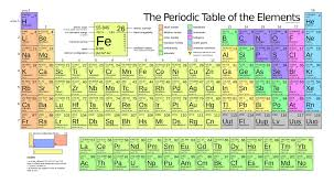 periodic table of elements rounded atomic mass fresh periodic table definition chemistry valid periodic table atomic