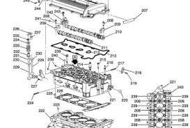 similiar chevy 2 4 twin cam diagram keywords twin cam engine diagram cam car wiring diagram pictures database