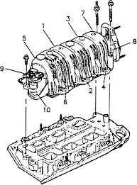 similiar gm engine coolant diagrams keywords olds 88 i have a 1996 olds 88 3800 k leaking coolant from
