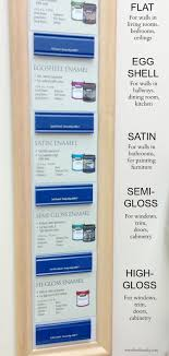 semi gloss paint bathroom. Marvelous Livelovediy Painting Tips U Tricks You Never Knew Part Two Pict For Difference Between Satin And Flat Paint Popular Ideas Semi Gloss Bathroom
