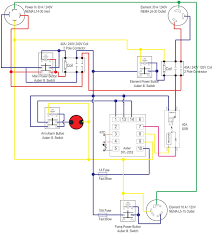 planning the brichaus e brewery build home brew forums the differences would be the addition of the e stop different switches and indicator lights