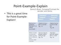 comparison and contrast writing ppt  6 point example explain sonny s blues compare contrast