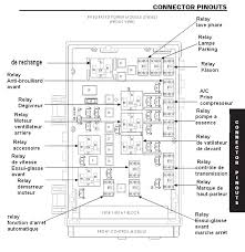 2005 chrysler town and country fuse box location 2005 chrysler Chrysler 300c Fuse Box chrysler grand voyager fuse box diagram on chrysler images free 2005 chrysler town and country fuse chrysler 300 fuse box