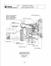 kubota electrical wiring diagram powertech generator wiring diagram powertech image kubota generator wiring schematic wiring diagram on powertech generator wiring
