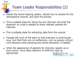 Iaa Team Leader Role Adherence Assessment Survey Team Leader Ppt