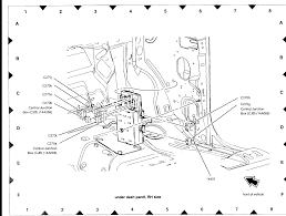 fuse box diagram fuse box diagram problem solution and where the