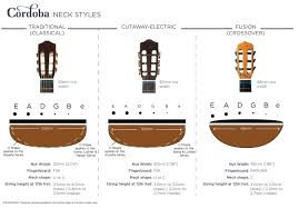 Guitar Nut Size Chart