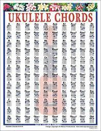 Walrus Productions Ukulele Chord Mini Chart Music