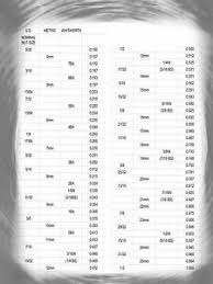 Details About Us Metric Whitworth Wrench Size Chart With Decimal Equivalents Tool Box Magnet