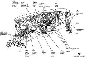 watch more like dashboard diagram fuse box diagram on 97 f150 under dash wiring diagram as well diagram
