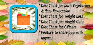Wait Gain Food Chart Amazon Com Diet Chart For Weight Loss Weight Gain Gym